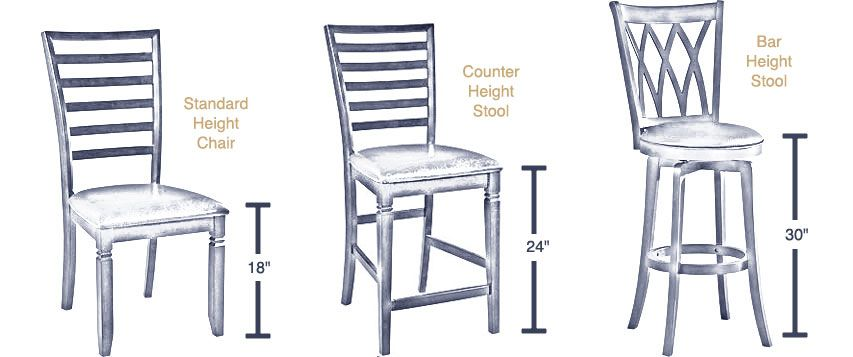 Dining Chair Height Counter Bar Standard In 2020 Chair