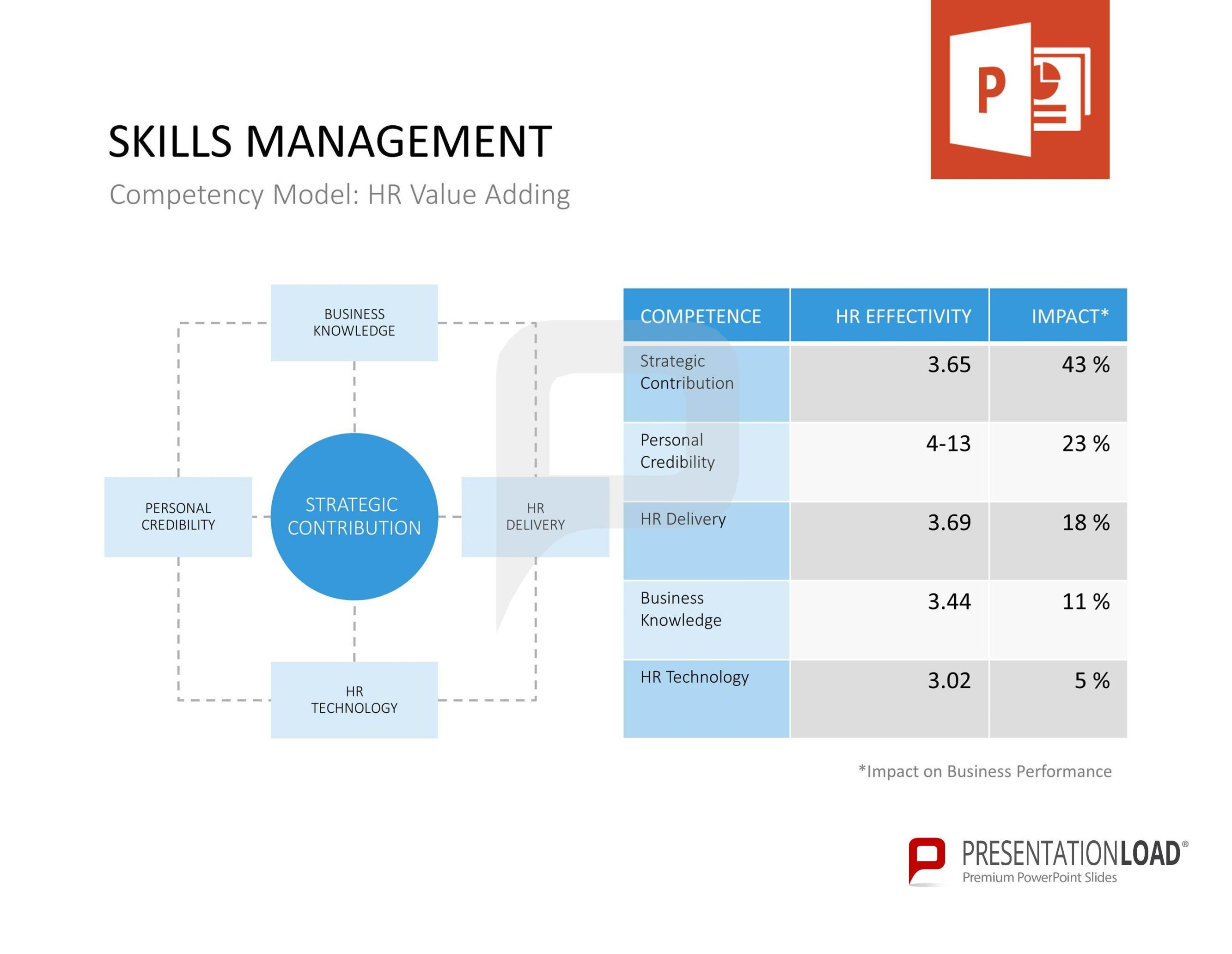 Pin by PresentationLoad on Human Resource Management // PowerPoint