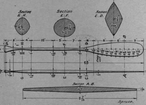 From The 1905 Online Book Problems In Woodworking Is A Chapter About Canoe Paddles Included Diagram Of Standard Beavertail Paddle