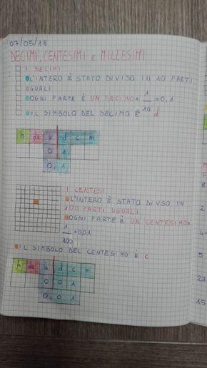 I numeri decimali in Classe Terza-Matematica-Maggio ...