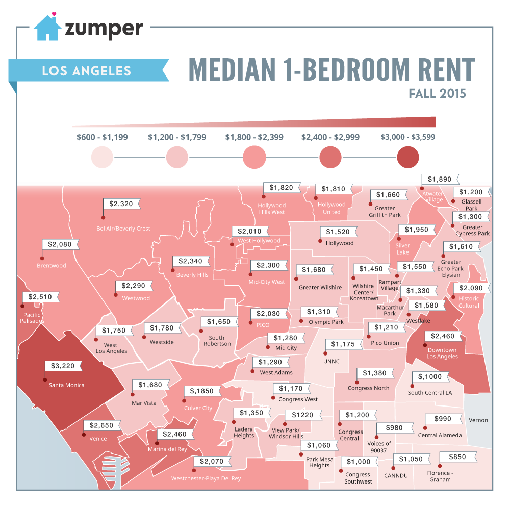 See The Cheapest And Most Expensive La Neighborhoods To Rent This Fall Places To Rent Los Angeles The Neighbourhood
