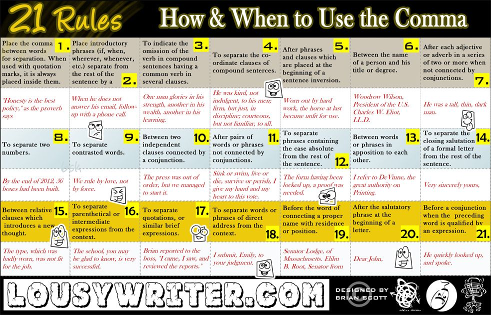 Rules from tips for writing on the web
