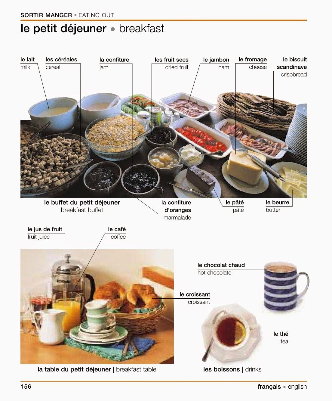Sortir manger english pinterest sortir manger et anglais - Vocabulaire cuisine allemand ...
