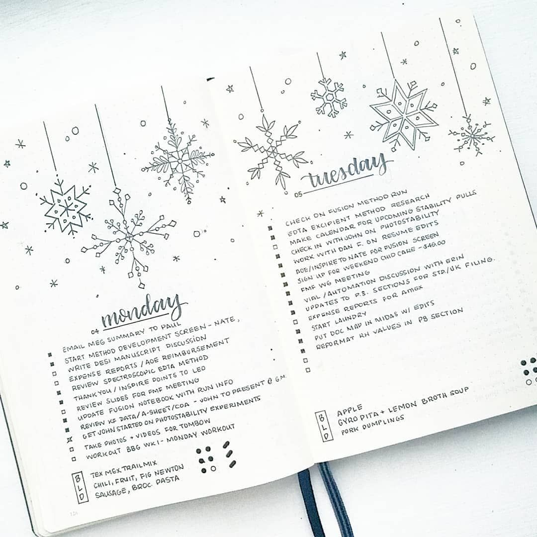 Pin By Diary Of A Journal Planner On Daily Spreads Bullet Journal