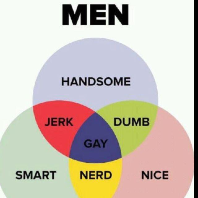My Guy Friends Made A Venn Diagram Like This For Girls Looks Like I
