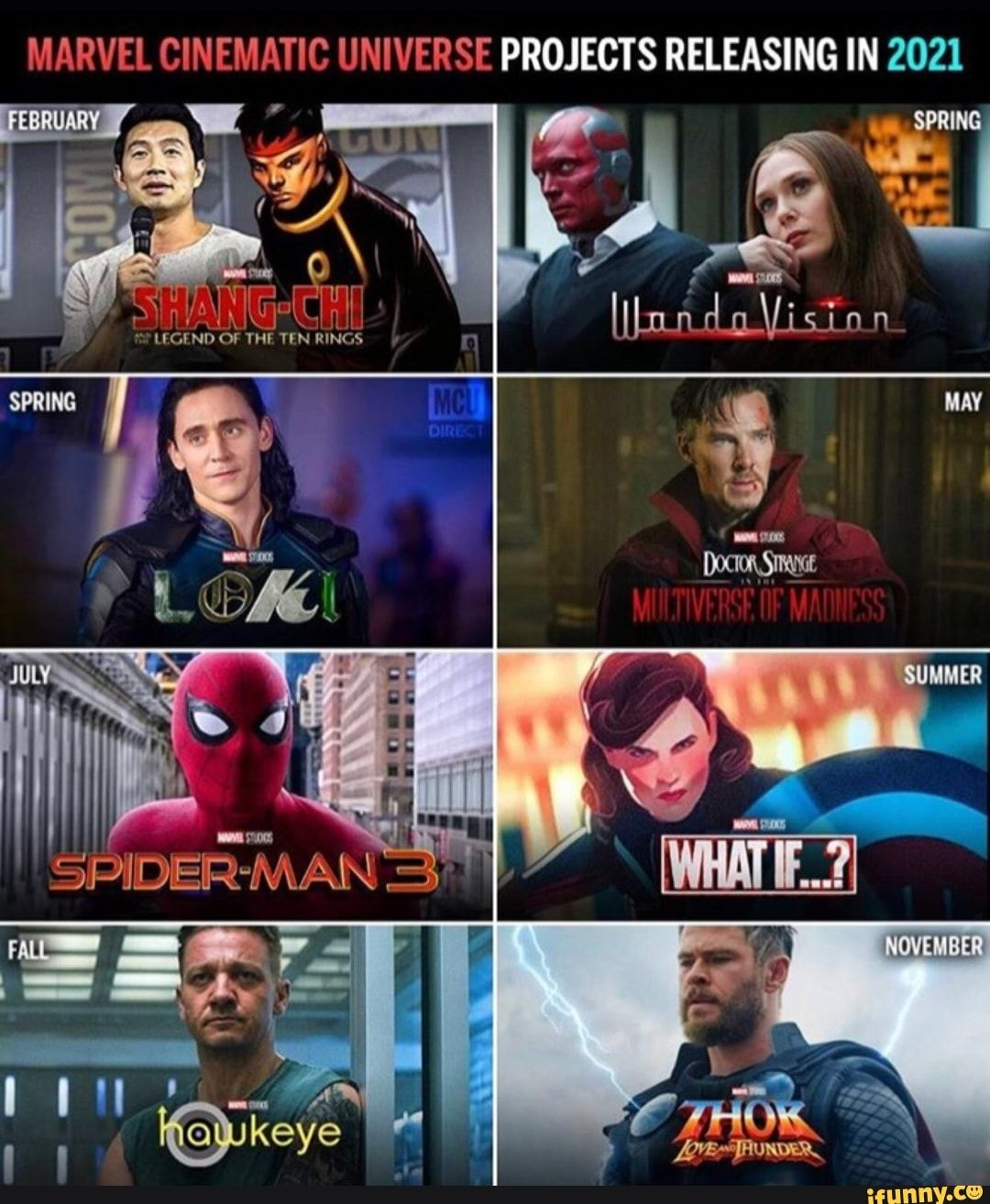 MARVEL CINEMATIC UNIVERSE PROJECTS RELEASING IN 2021