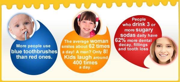 fun dental facts - Google Search | Fun Dental Facts | Pinterest ...
