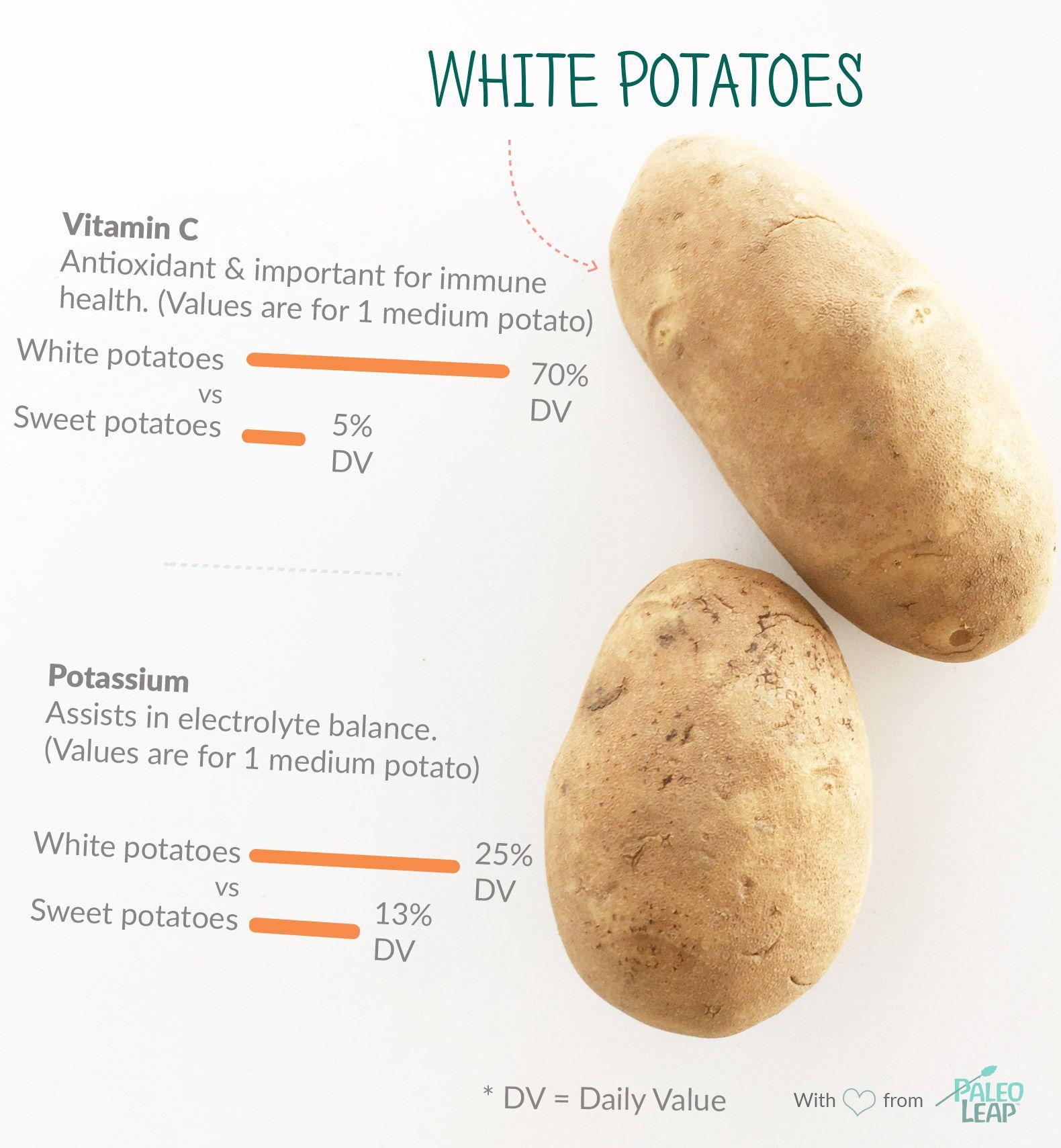 is sweet potato in the paleo diet