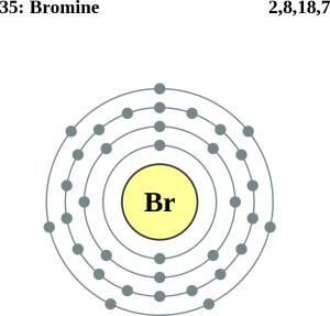 See The Electron Configuration Diagrams For Atoms Of The Elements Electron Configuration Atom Diagram Electrons