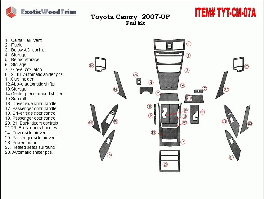 50 Toyota Camry Interior Parts Diagram Rs7x Di 2020
