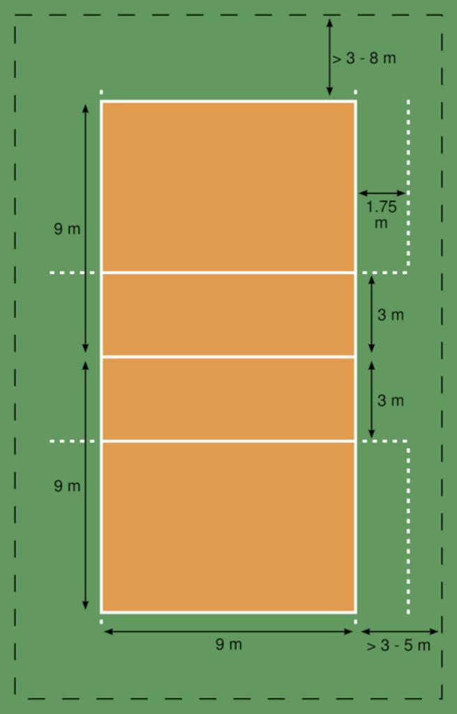 Gambar Ukuran Lapangan Bola Voli Bola Voli Voli Pantai Sejarah