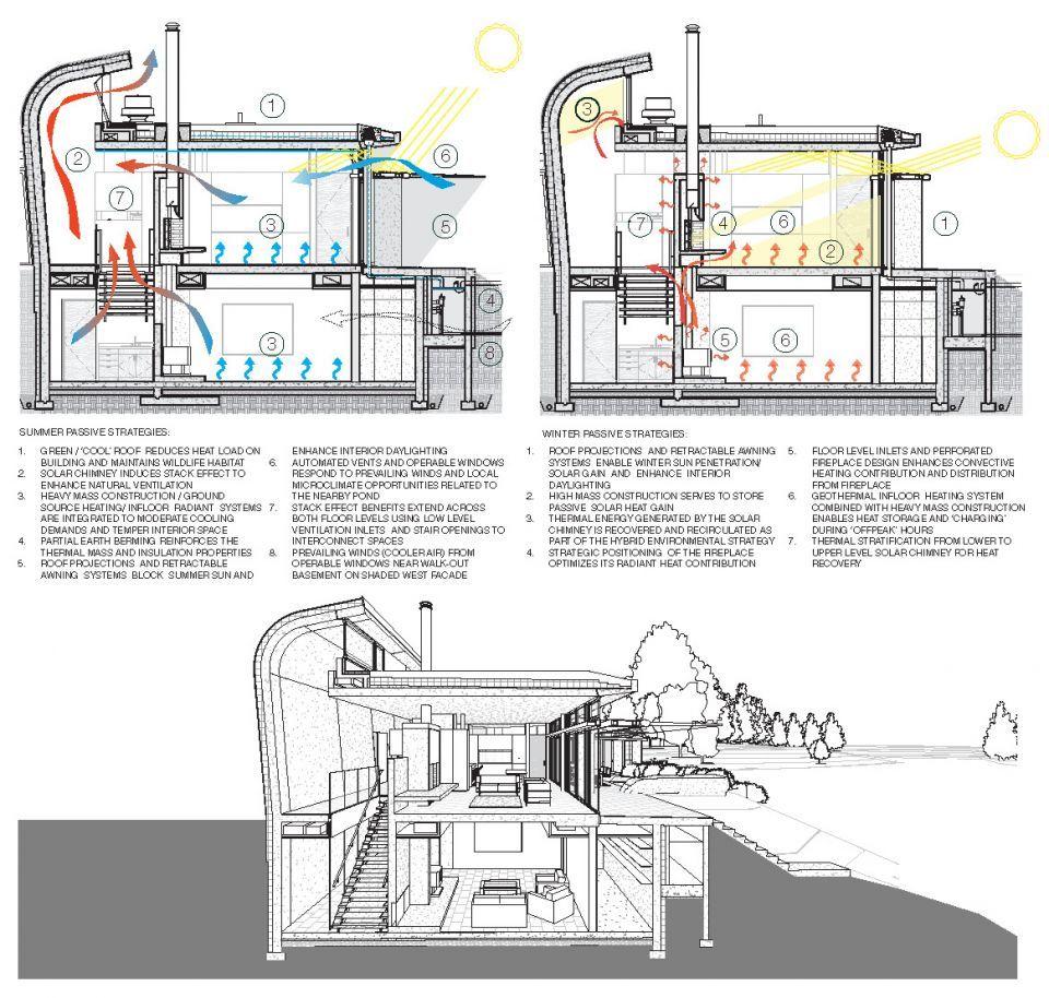 solar chimney - Google Search | Solar chimney, Pive house ... on lighting plan, composting toilet plan, natural gas plan, curtain wall plan,