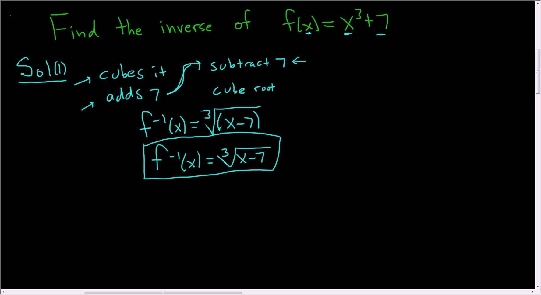 Inverse Of Cubic Function Intuitive Solution And Algebraic