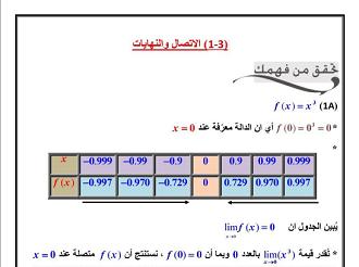 الرياضيات ثالث ثانوي نظام المقررات الفصل الدراسي الأول Words Word Search Puzzle Periodic Table