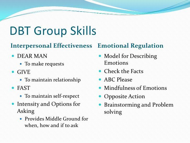 What Is Dbt Dbt Skills Dbt Interpersonal Effectiveness