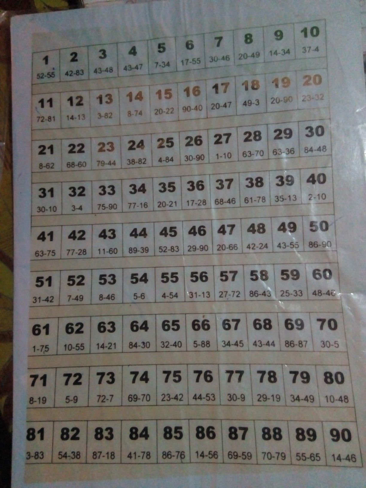 Pin By Ivana Paramo Gutierrez On Numero Loteria In 2021 Lucky Numbers For Lottery Lottery Numbers Daily Lottery Numbers