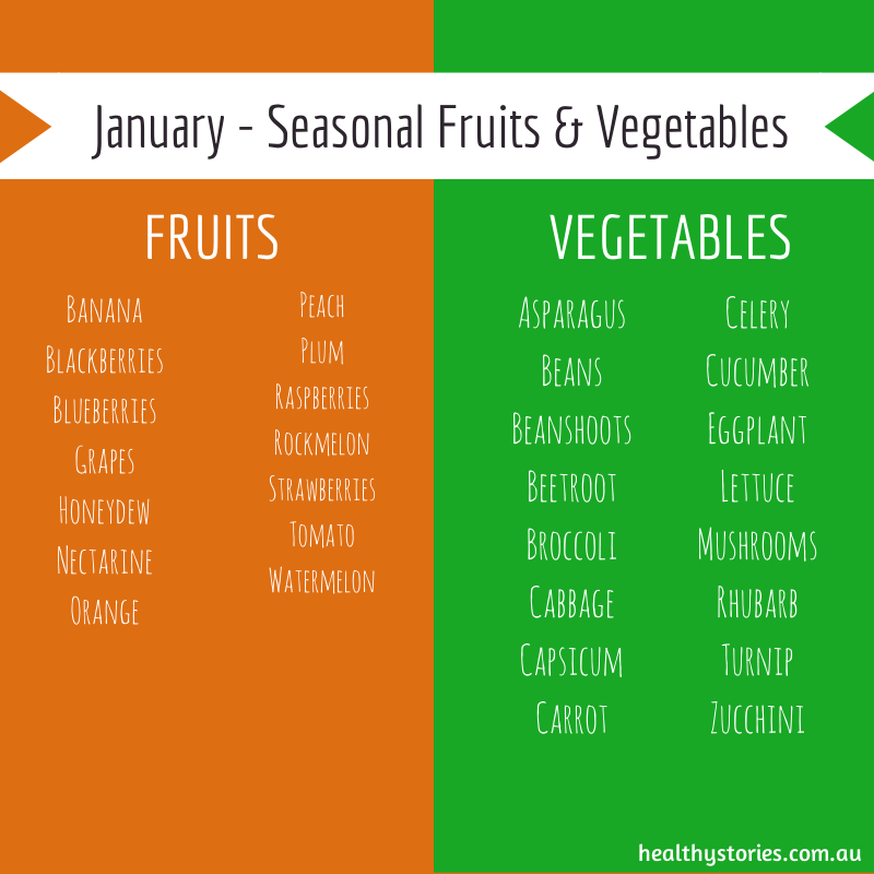 why is fruit and veg healthy fruit in season