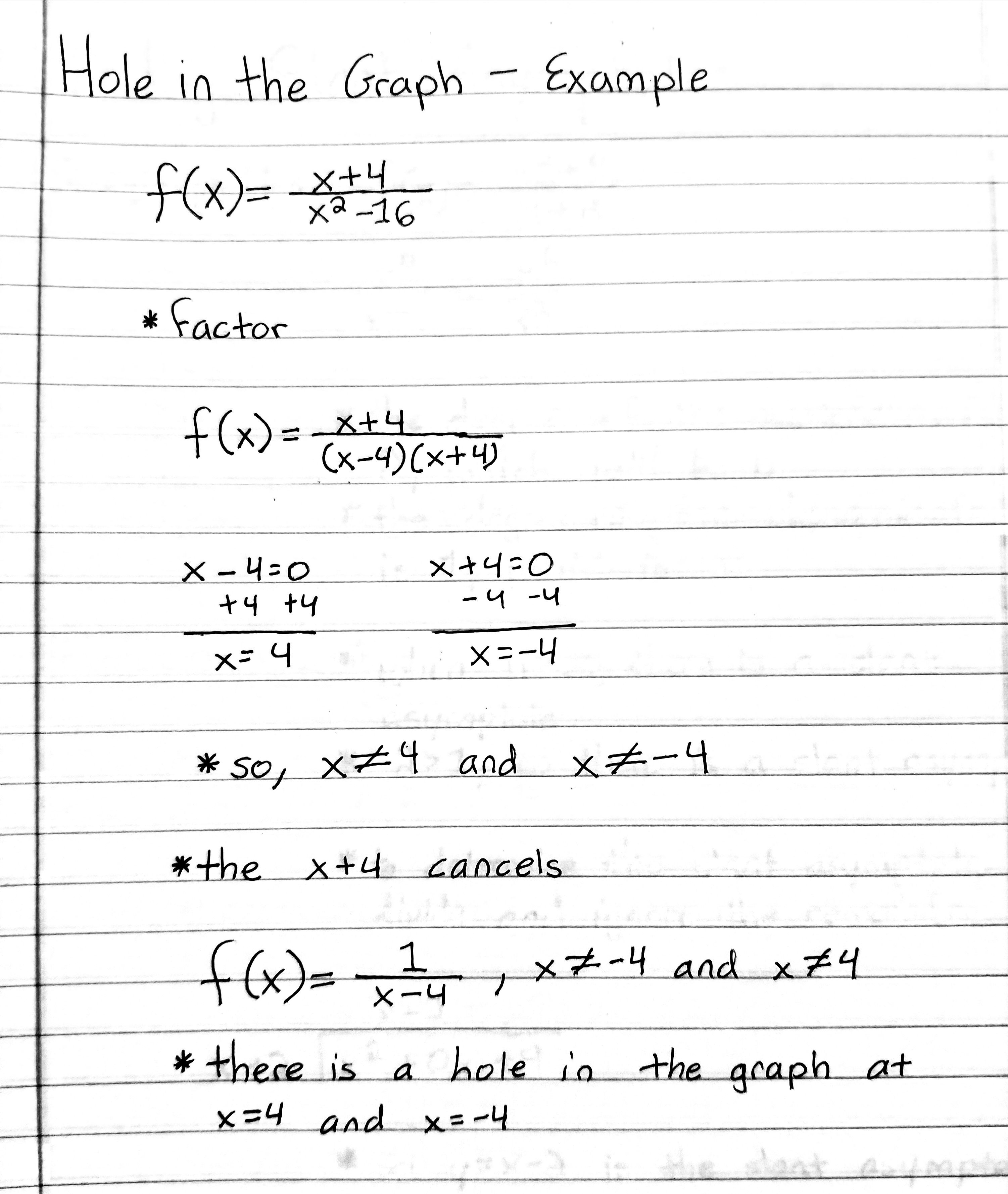 Hole In The Graph Example Teaching Writing Physics Notes Differential Calculus [ 3556 x 3003 Pixel ]
