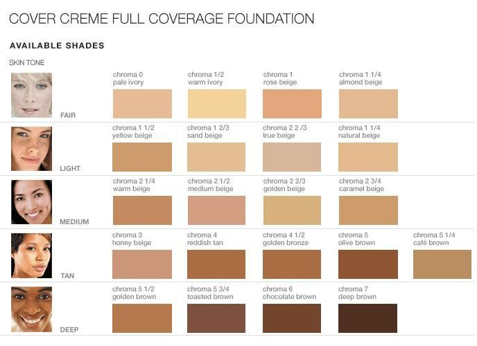 how to make skin colour with poster colours