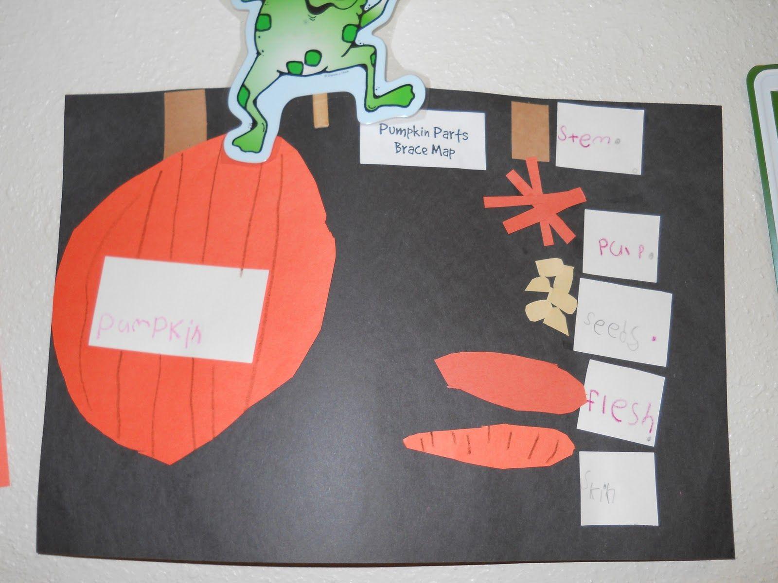 Pumpkin Parts Nouns Interactive Writing