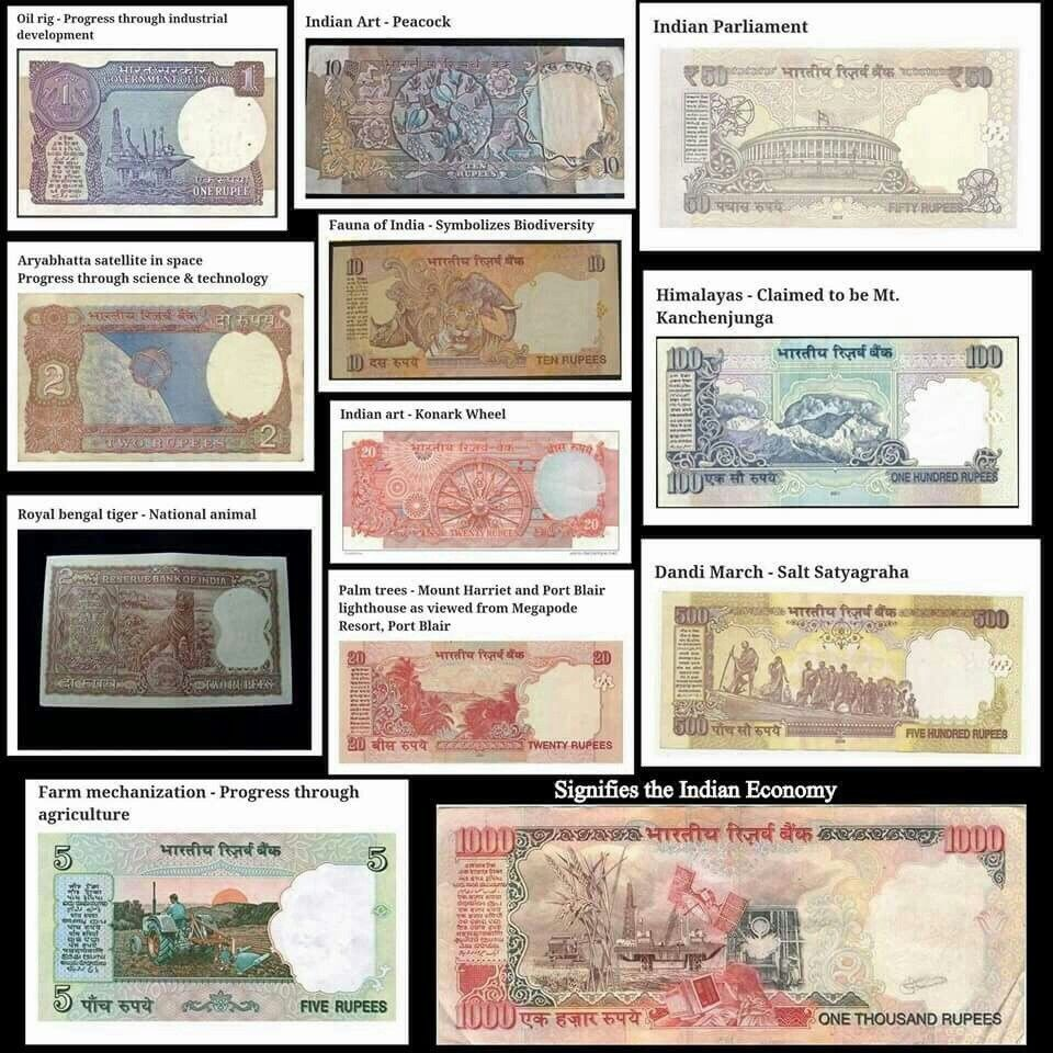 Indian currency history currency design indian