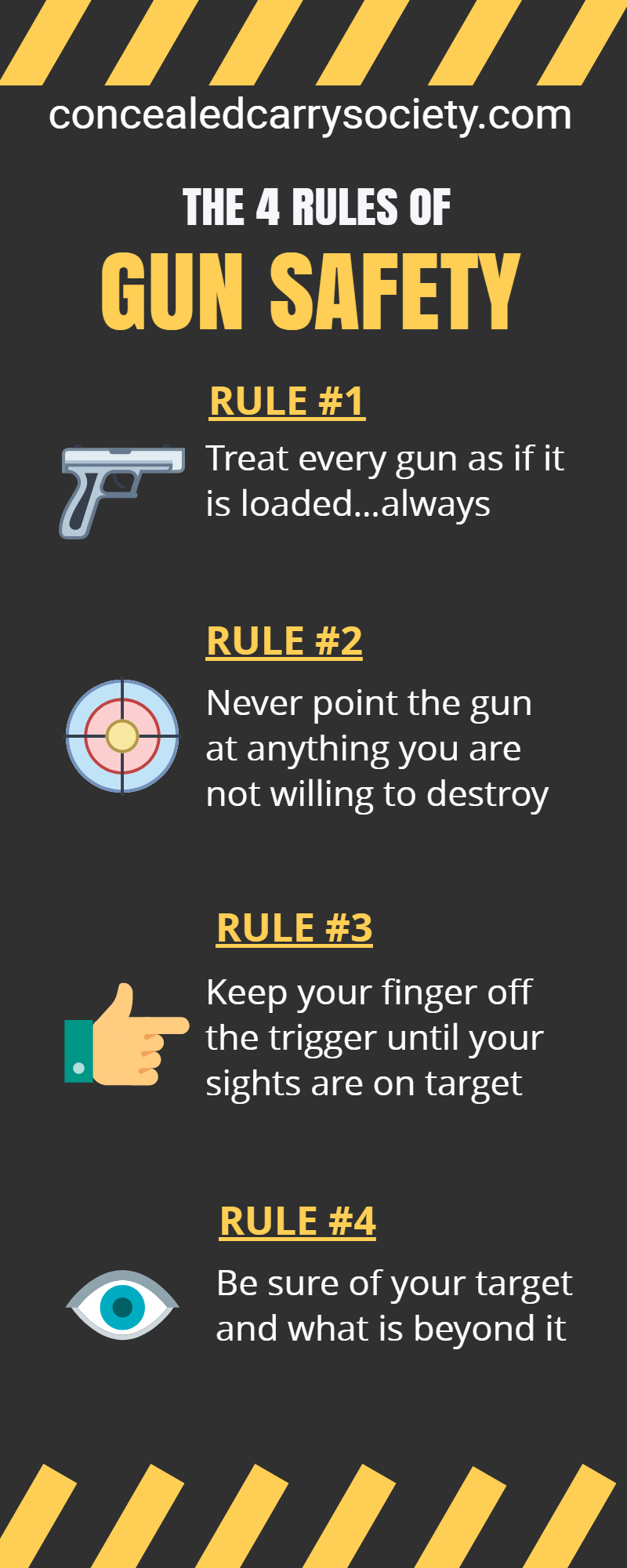 Pin on Concealed Carry Articles, Reviews, and Resources