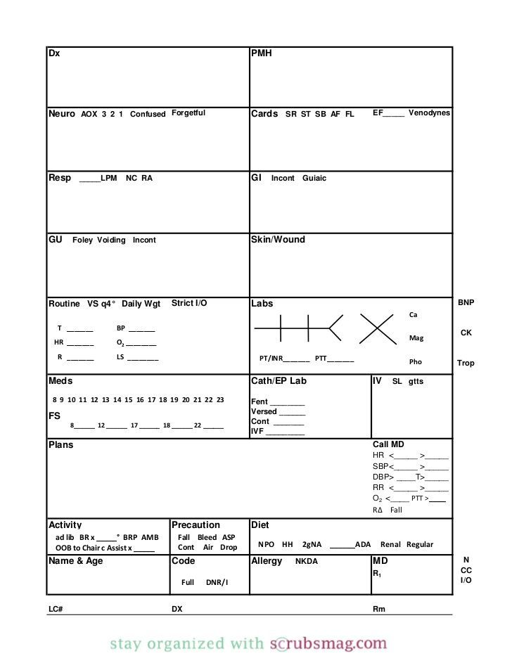 sample acute care nurse practitioner resume