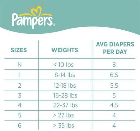 Diaper sizes chart honest diaper size chart oh baby pinterest