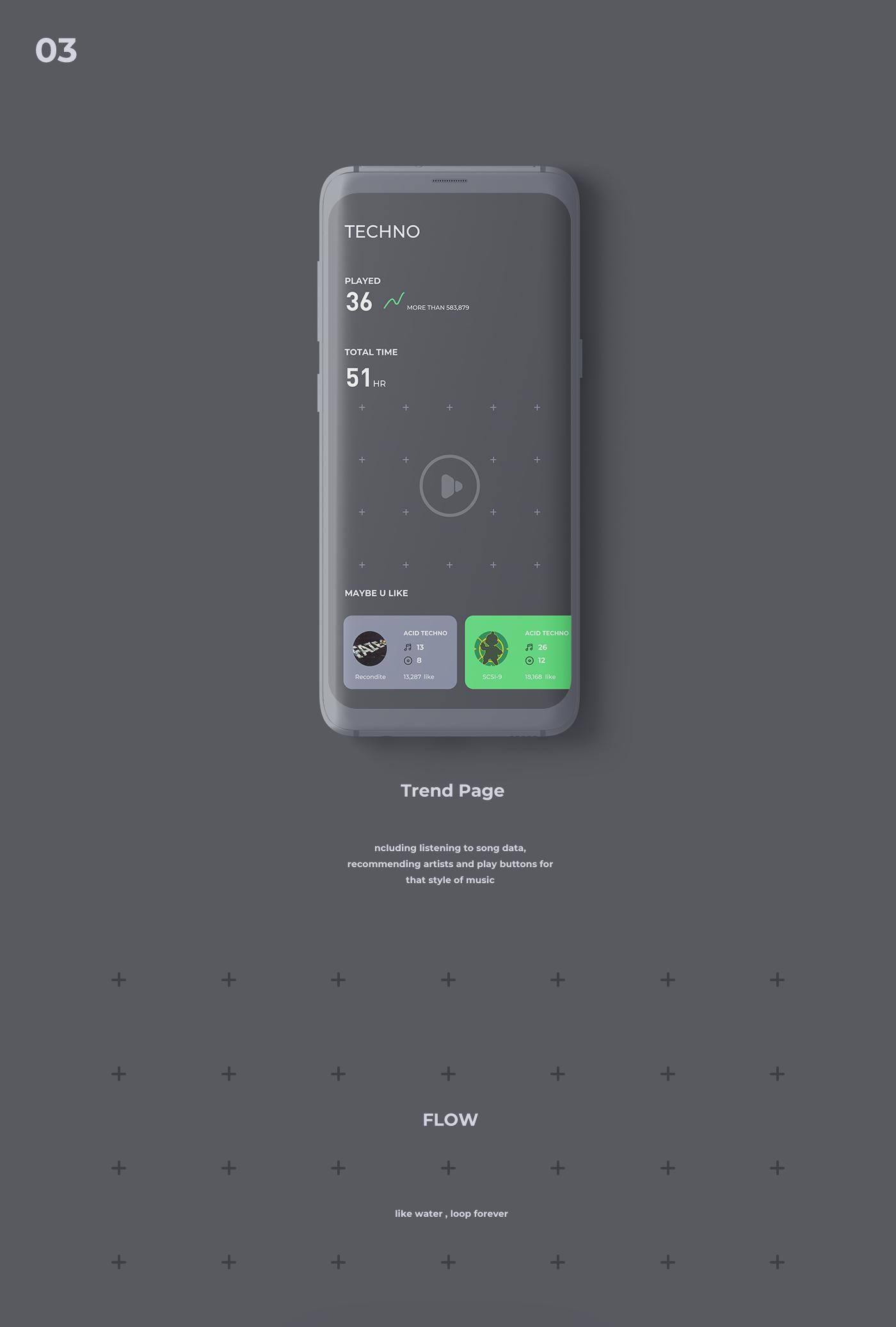 WAVE ON AIR/A MUSIC APP on Behance   UI/E   Music app, App