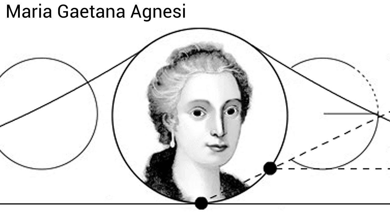 May 16, 2014 Maria Gaetana Agnesi's 296th Birthday