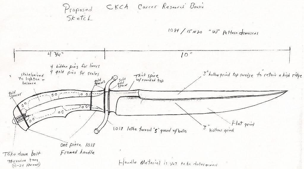 introducing the 2011 ckca cancer research benefit knife knife making pinterest knives. Black Bedroom Furniture Sets. Home Design Ideas
