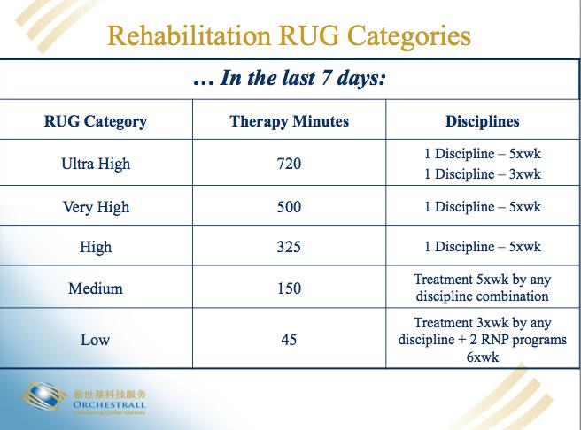 Medicare Rug Rates Carpet Review