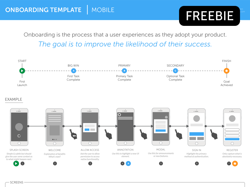 Download Freebie: Onboarding Template – Mobile | iOS Design Ref ...