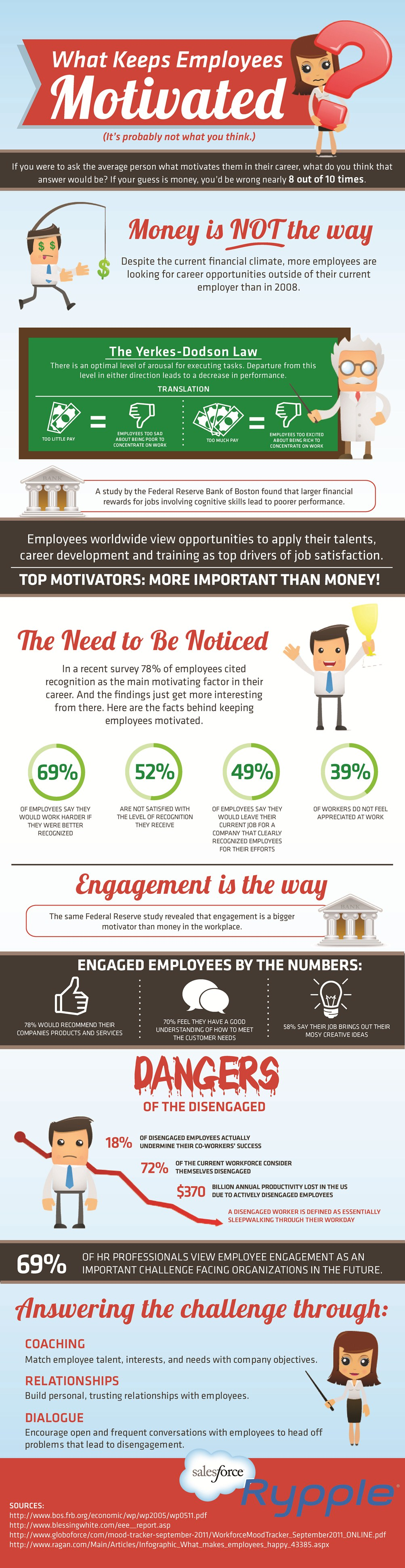 17 best images about hr search info graphics and blog