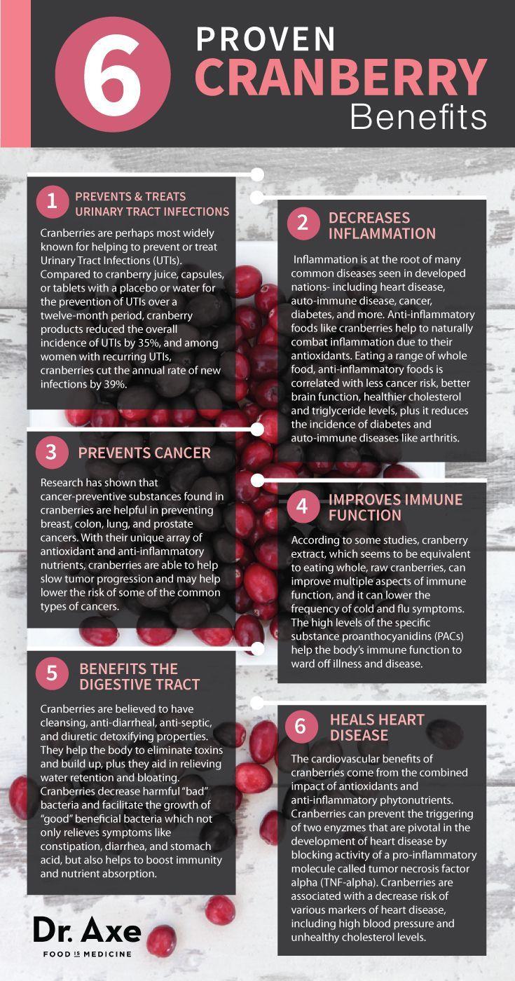 #fruit #treat #best #the #uti #toThe Best Fruit to Treat UTI