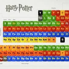 Image Result For Harry Potter Periodic Table Quiz Printable Cool