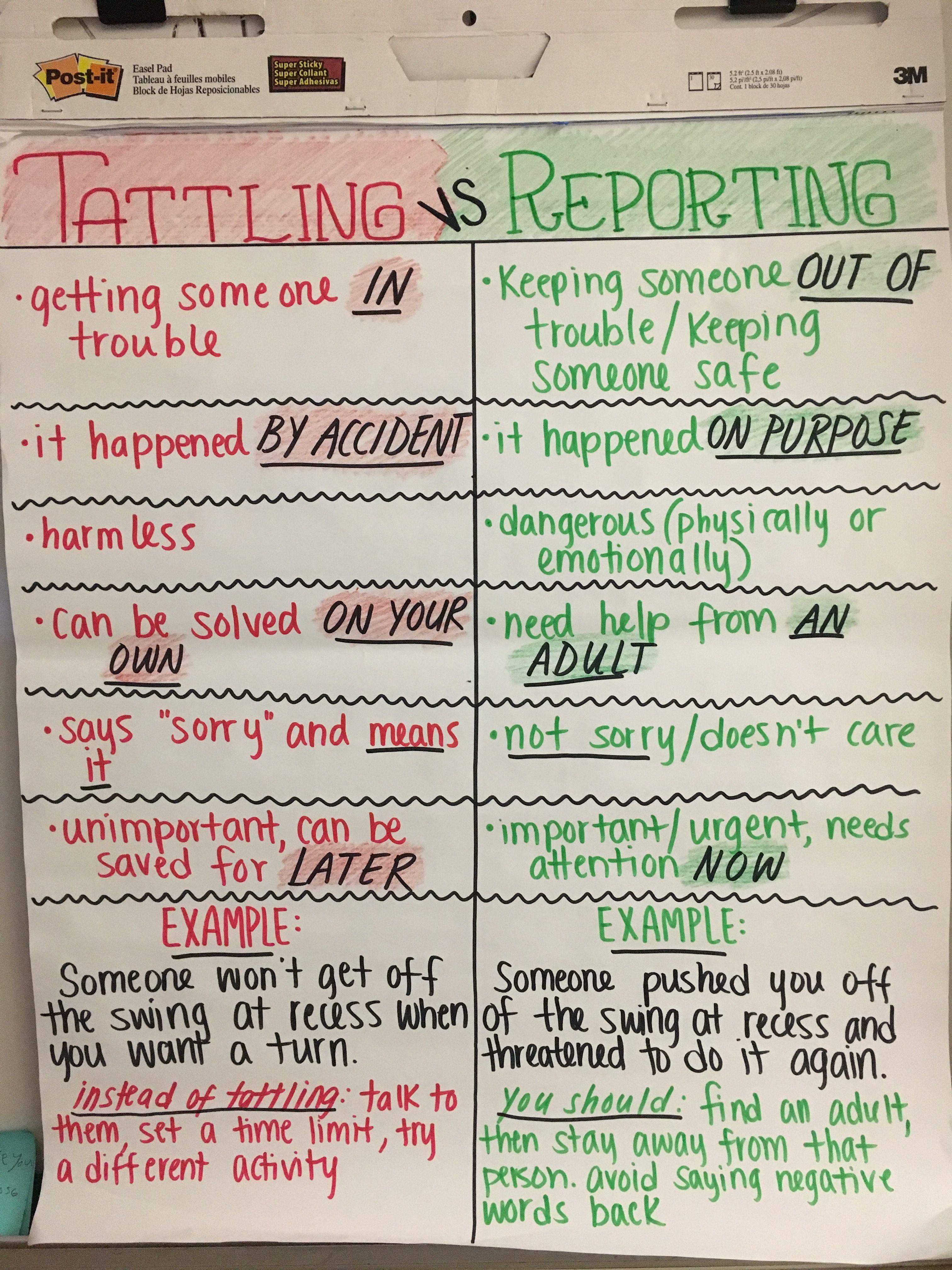 Anchorchart Tattling Telling Reporting Grade4 School Class Classroom Chart Poster Anchor Charts First Grade Teacher Store