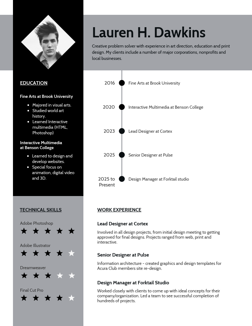 Pin on New Professional Resume Templates, Tips & Ideas
