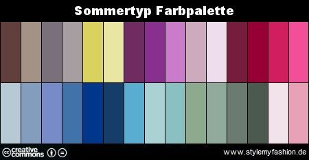farbpalette farben sommertyp typberatung farbberatung infografik infographic mode. Black Bedroom Furniture Sets. Home Design Ideas