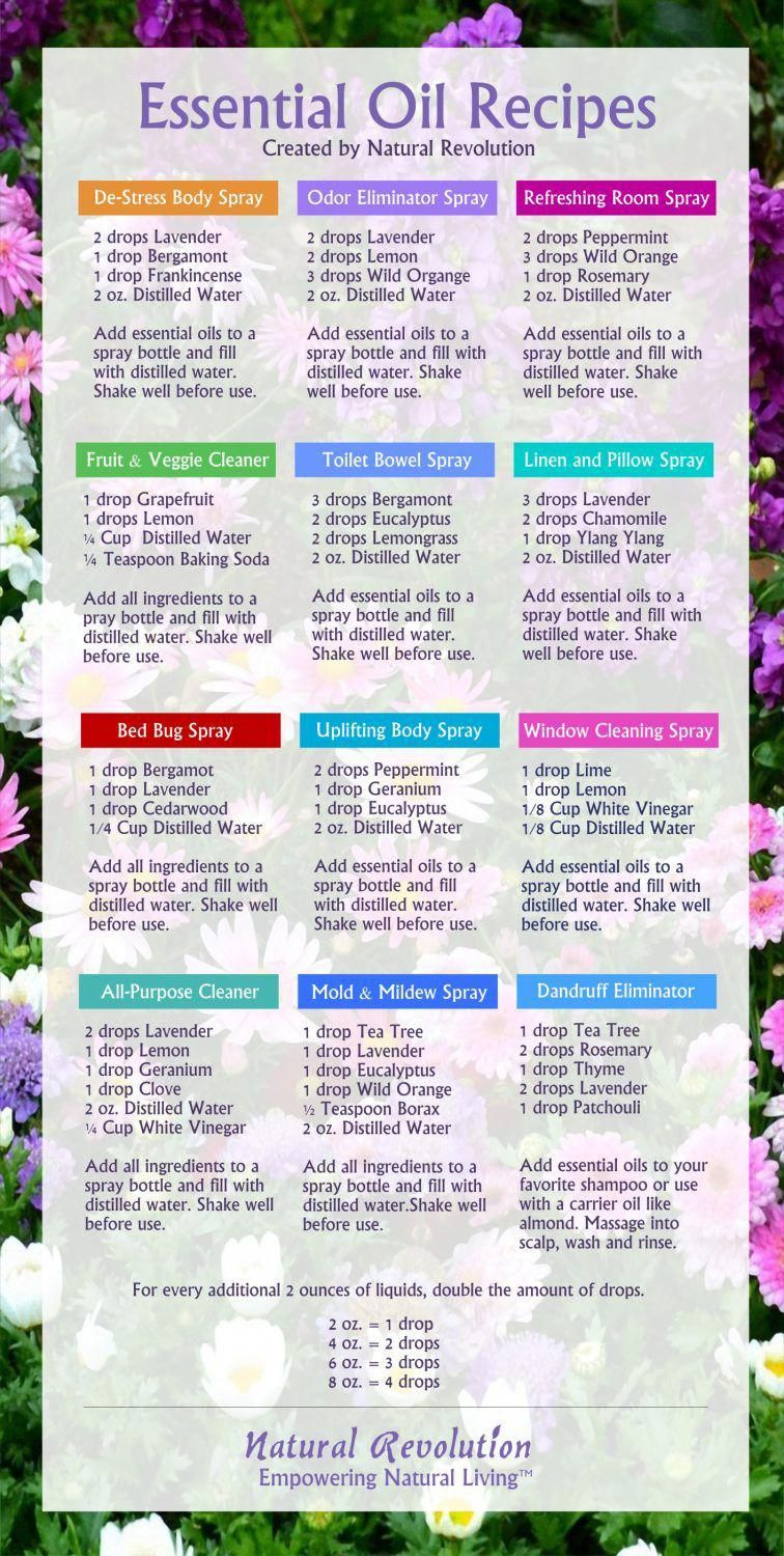 Goodbye Smelly Underarms! Best Essential Oils for