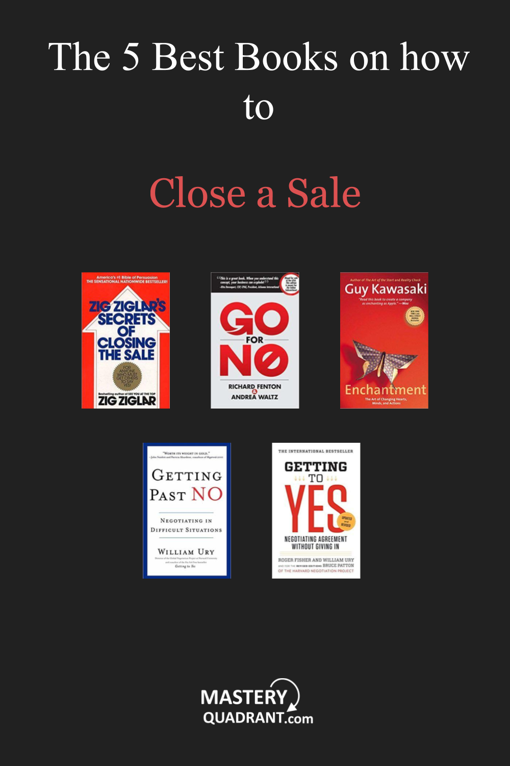 Any Good Salesman Knows When It Is Time To Close A Sale And How To Overcome Objections That A Customer May Have These Book Good Books Books How To Be Likeable