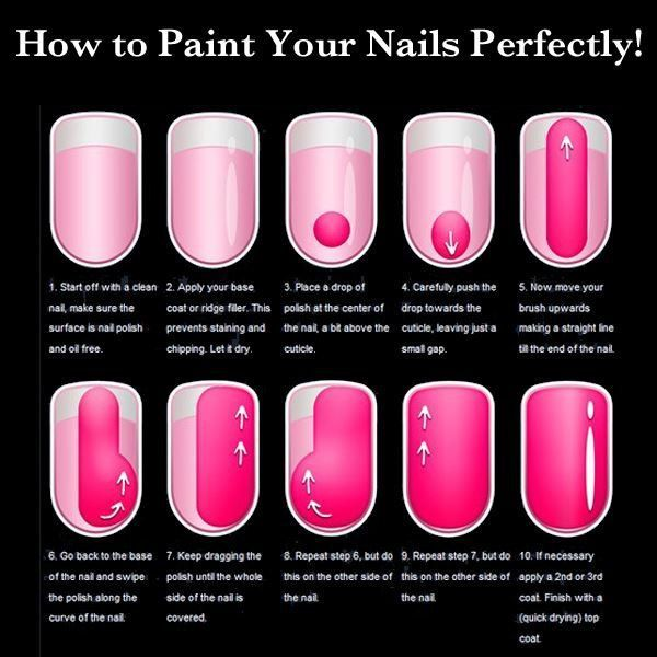The Guide For Applying Nail Polish Perfectly.   facey stuffy ...