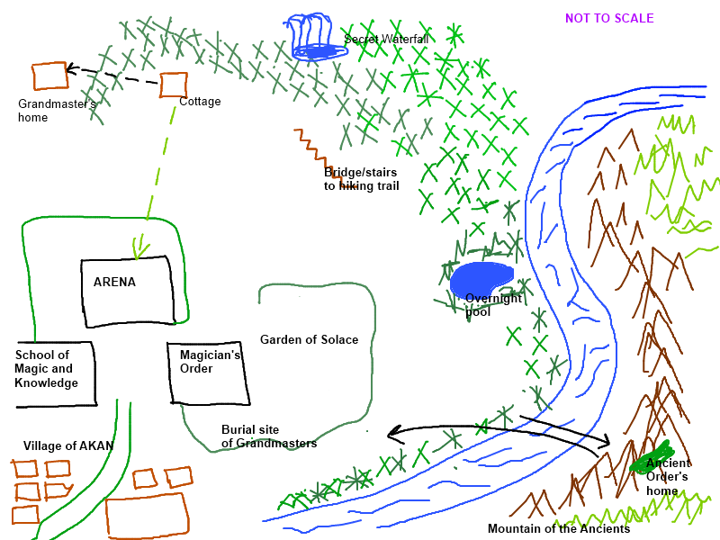 A drawing of the village of Akan, the HQ of the Magicians Order of Xa'an where many of the stories in the series of the Nations of Peace take place.