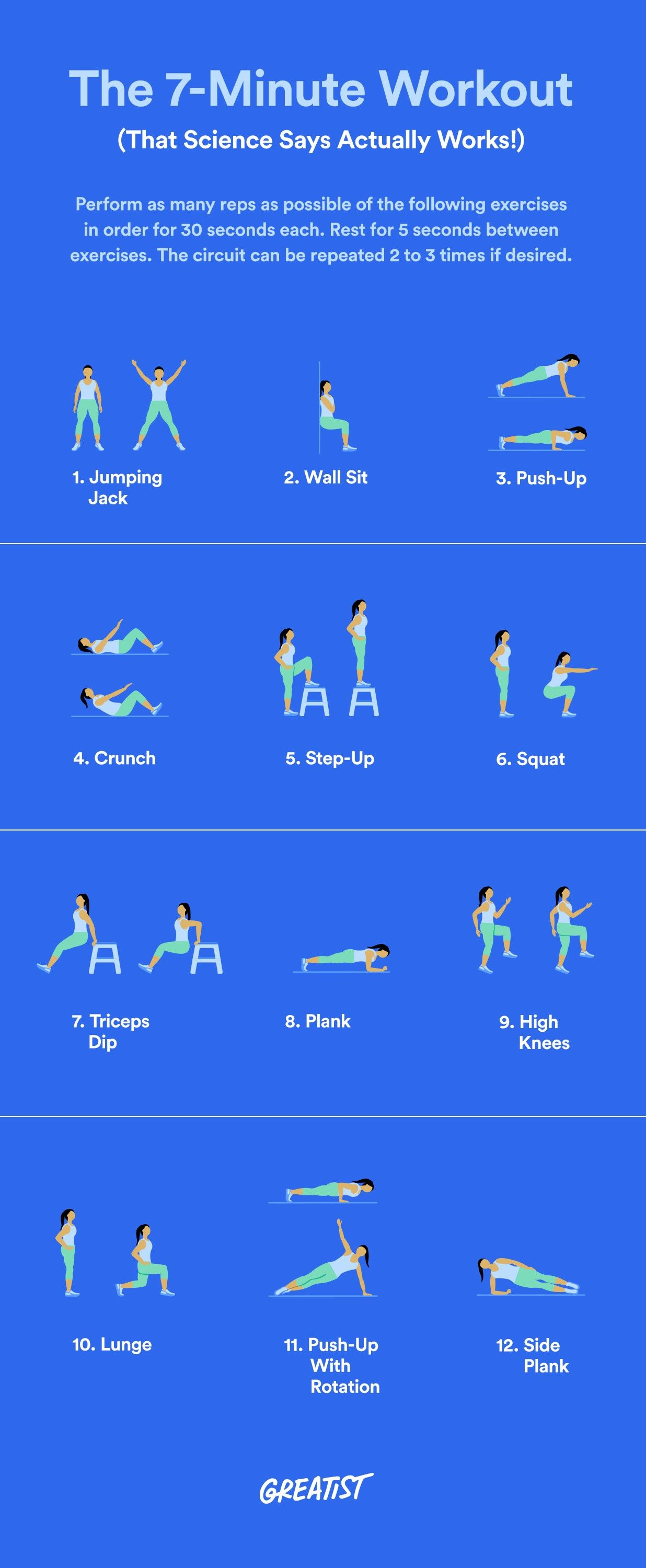 The 7 Minute Workout That Science Says Actually Works 7 Minute Workout Workout Moves Bodyweight Workout