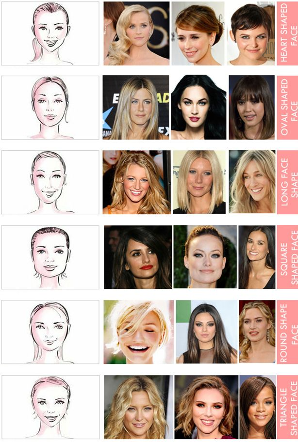 female-celebrities-with-different-face-shapes.jpg (614×912 ...  female-celebrit...