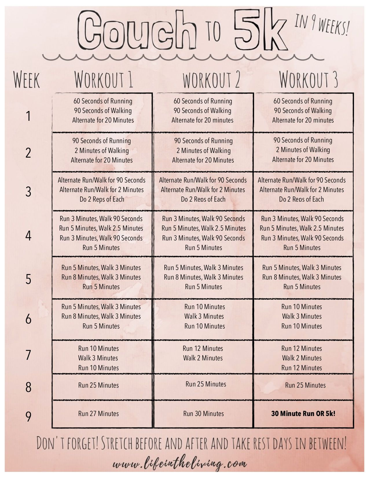 Free Couch To 5k Printable This Program Will Take You From The