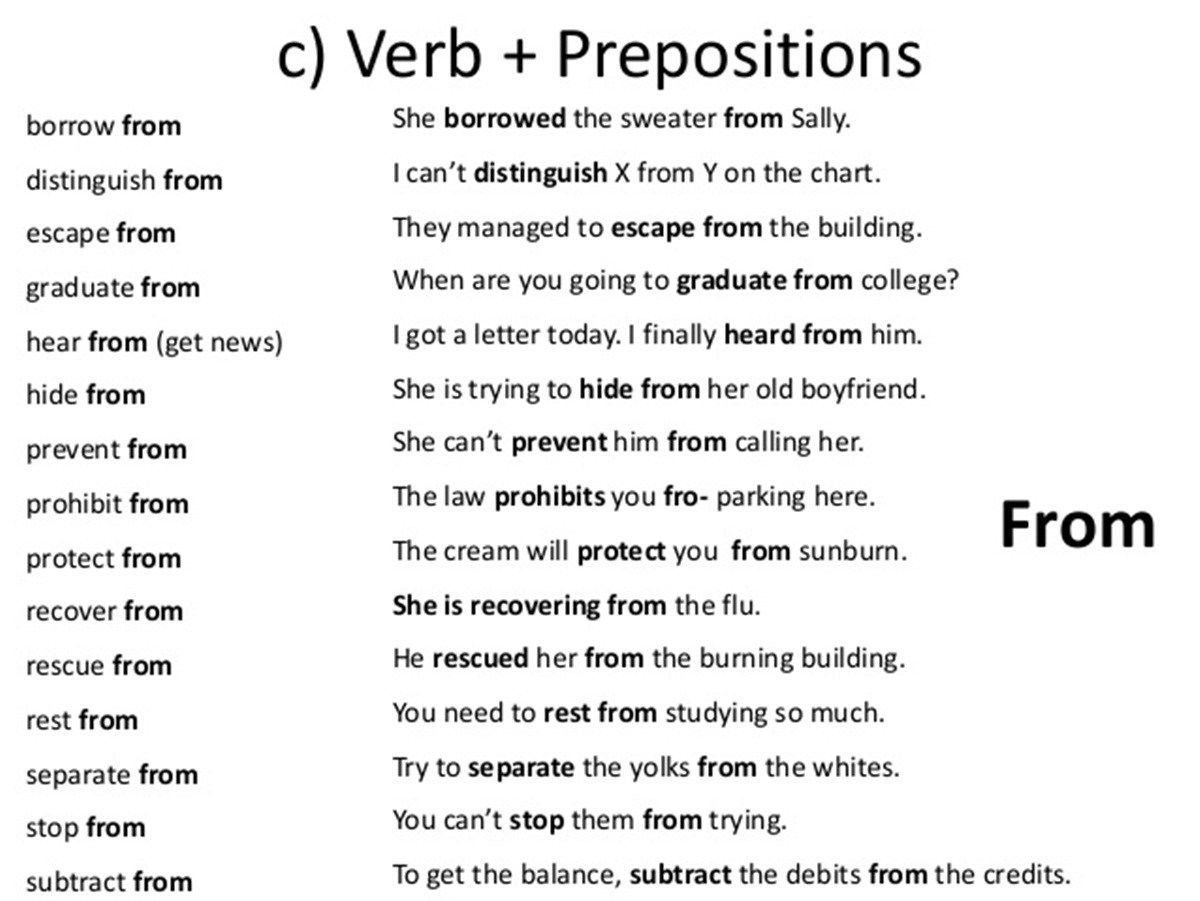Noun Verb And Adjective Preposition Combinations In