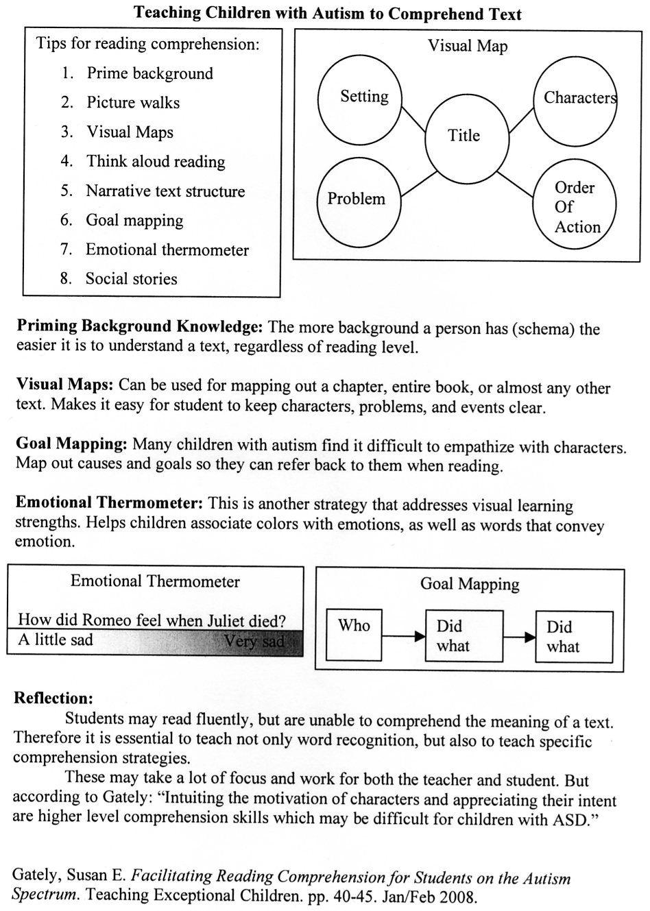 Teaching To Read Reading Comprehension Reading Comprehension Worksheets Teaching Reading Skills [ 1329 x 948 Pixel ]