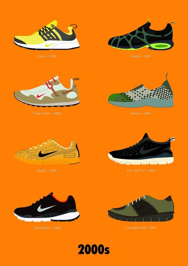 Nikeのスニーカーを年代別にまとめて描いたイラストアート Kconf