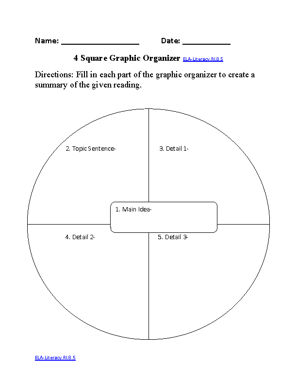 Structure Of A Paragraph ELA Literacy RI 8 5 Reading
